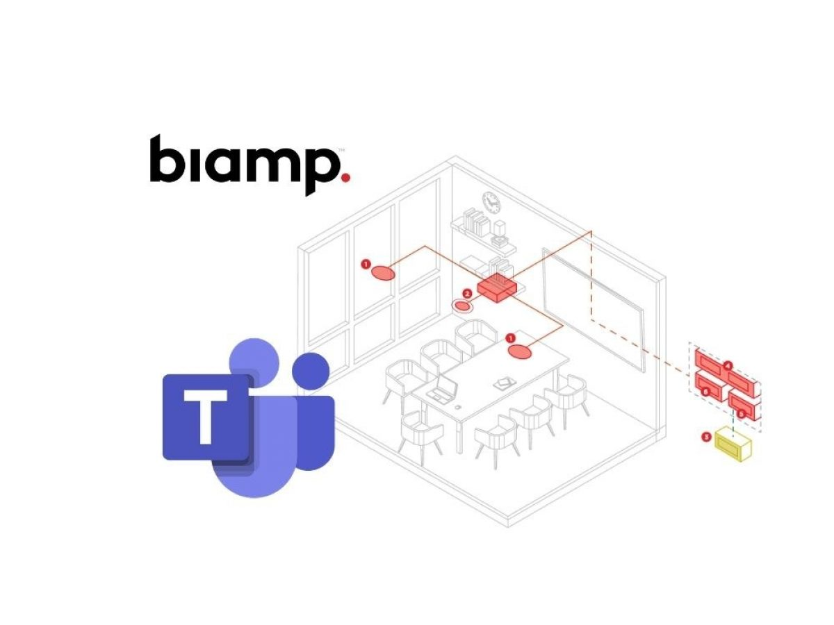 Biamp conference room bundels voor Microsoft Teams Rooms